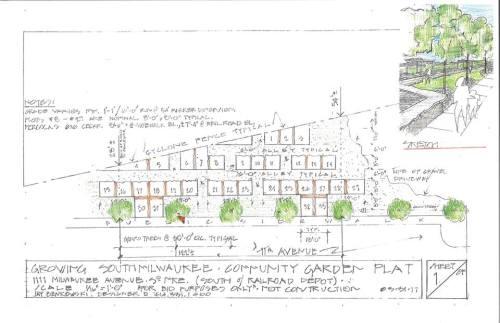 Community garden rendering